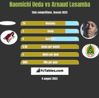 Naomichi Ueda vs Arnaud Lusamba h2h player stats