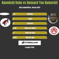 Naomichi Ueda vs Bennard Yao Kumordzi h2h player stats
