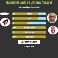 Naomichi Ueda vs Jeremy Taravel h2h player stats
