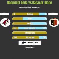 Naomichi Ueda vs Babacar Dione h2h player stats