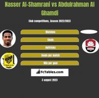 Nasser Al-Shamrani vs Abdulrahman Al Ghamdi h2h player stats