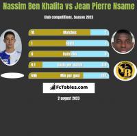 Nassim Ben Khalifa vs Jean Pierre Nsame h2h player stats