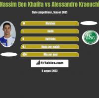 Nassim Ben Khalifa vs Alessandro Kraeuchi h2h player stats