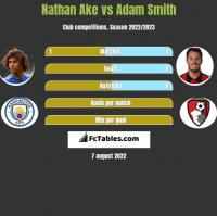 Nathan Ake vs Adam Smith h2h player stats