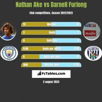 Nathan Ake vs Darnell Furlong h2h player stats