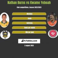 Nathan Burns vs Kwame Yeboah h2h player stats