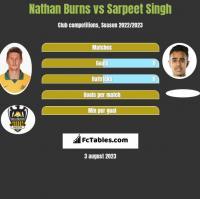 Nathan Burns vs Sarpeet Singh h2h player stats