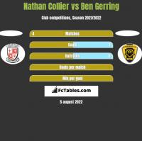 Nathan Collier vs Ben Gerring h2h player stats