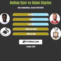 Nathan Dyer vs Adam Clayton h2h player stats