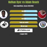 Nathan Dyer vs Adam Reach h2h player stats