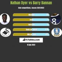 Nathan Dyer vs Barry Bannan h2h player stats