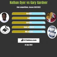 Nathan Dyer vs Gary Gardner h2h player stats