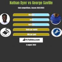 Nathan Dyer vs George Saville h2h player stats