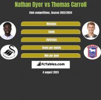 Nathan Dyer vs Thomas Carroll h2h player stats