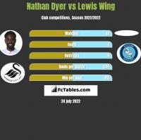 Nathan Dyer vs Lewis Wing h2h player stats