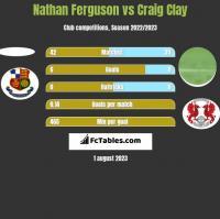 Nathan Ferguson vs Craig Clay h2h player stats