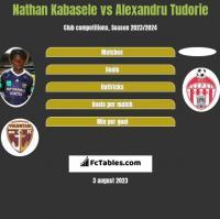 Nathan Kabasele vs Alexandru Tudorie h2h player stats