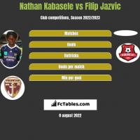 Nathan Kabasele vs Filip Jazvic h2h player stats