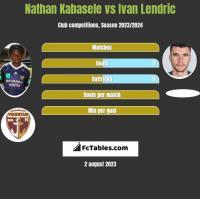 Nathan Kabasele vs Ivan Lendric h2h player stats