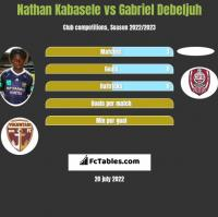Nathan Kabasele vs Gabriel Debeljuh h2h player stats