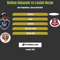Nathan Kabasele vs Lucian Buzan h2h player stats