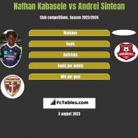 Nathan Kabasele vs Andrei Sintean h2h player stats