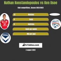 Nathan Konstandopoulos vs Ken Ilsoe h2h player stats