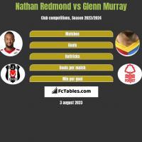 Nathan Redmond vs Glenn Murray h2h player stats