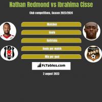 Nathan Redmond vs Ibrahima Cisse h2h player stats