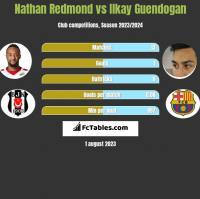 Nathan Redmond vs Ilkay Guendogan h2h player stats