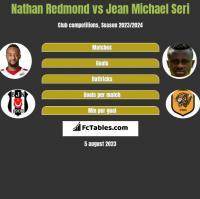 Nathan Redmond vs Jean Michael Seri h2h player stats
