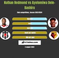 Nathan Redmond vs Ayotomiwa Dele-Bashiru h2h player stats