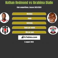 Nathan Redmond vs Ibrahima Diallo h2h player stats