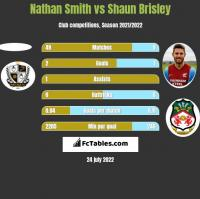 Nathan Smith vs Shaun Brisley h2h player stats