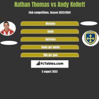 Nathan Thomas vs Andy Kellett h2h player stats