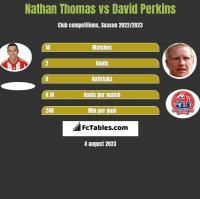 Nathan Thomas vs David Perkins h2h player stats