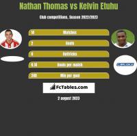 Nathan Thomas vs Kelvin Etuhu h2h player stats