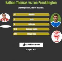Nathan Thomas vs Lee Frecklington h2h player stats