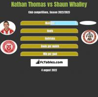 Nathan Thomas vs Shaun Whalley h2h player stats