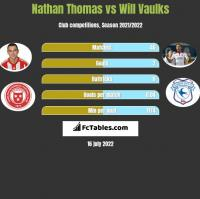 Nathan Thomas vs Will Vaulks h2h player stats