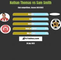 Nathan Thomas vs Sam Smith h2h player stats