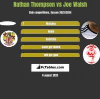 Nathan Thompson vs Joe Walsh h2h player stats