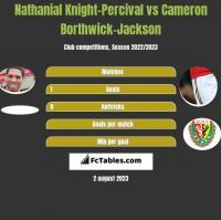 Nathanial Knight-Percival vs Cameron Borthwick-Jackson h2h player stats