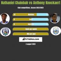 Nathaniel Chalobah vs Anthony Knockaert h2h player stats