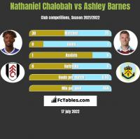 Nathaniel Chalobah vs Ashley Barnes h2h player stats