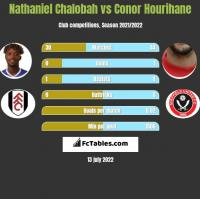 Nathaniel Chalobah vs Conor Hourihane h2h player stats