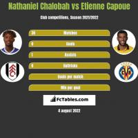 Nathaniel Chalobah vs Etienne Capoue h2h player stats