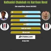 Nathaniel Chalobah vs Harrison Reed h2h player stats