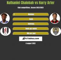 Nathaniel Chalobah vs Harry Arter h2h player stats