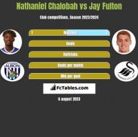 Nathaniel Chalobah vs Jay Fulton h2h player stats